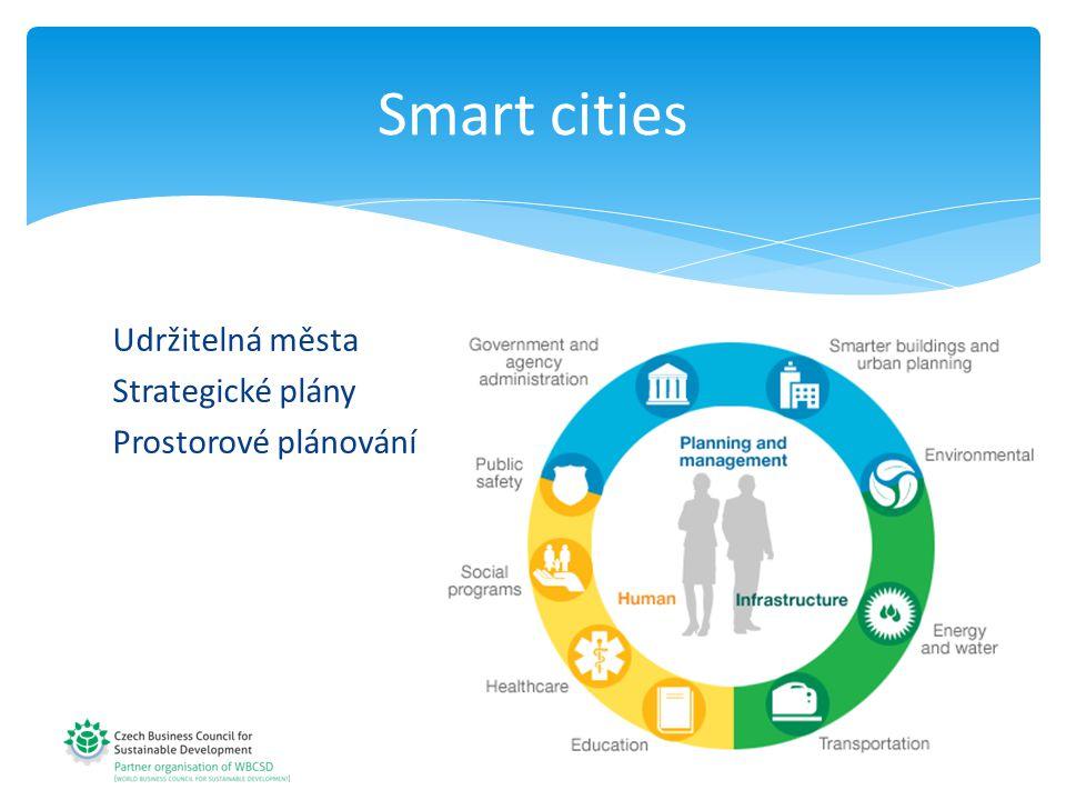 Konference Smart cities (10/2013) Příprava a komunikace Vize 2050 Events (pravidelnost), participace (BEFFA) Advisory Centrum kompetence (Smart Cities/Sustainability industry…) Potenciál WBCSD Participace na politice udržitelnosti, přípravě PO 2014-20 atd.