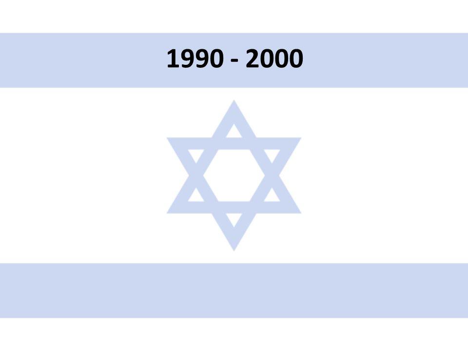 • Říjen 1991 – Madridská konference – poprvé od války všechny znepřátelené strany u jednacího stolu • Jednání Izraele s Palestinci, Sýrií, Libanonem a Jordánskem vedlo k podpisu tzv.