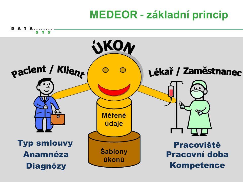 Šablony úkonů Měřené údaje MEDEOR - základní princip Typ smlouvy Pracoviště Pracovní doba Kompetence Anamnéza Diagnózy