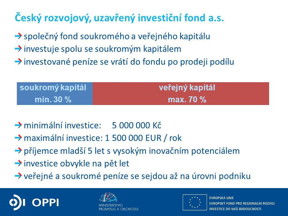 Ing. Martin Kocourek ministr průmyslu a obchodu ZPĚT NA VRCHOL – INSTITUCE, INOVACE A INFRASTRUKTURA Český rozvojový, uzavřený investiční fond a.s. sp
