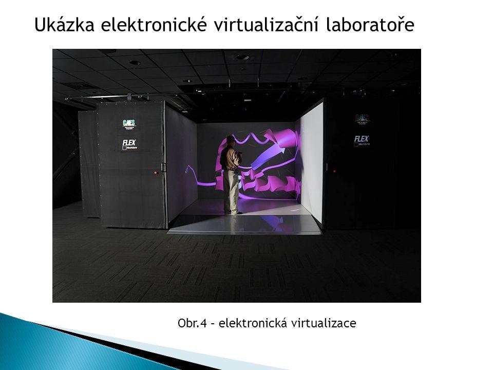 Ukázka elektronické virtualizační laboratoře Obr.4 – elektronická virtualizace