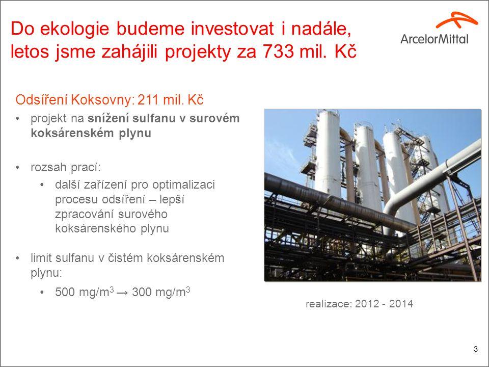 3 Do ekologie budeme investovat i nadále, letos jsme zahájili projekty za 733 mil.