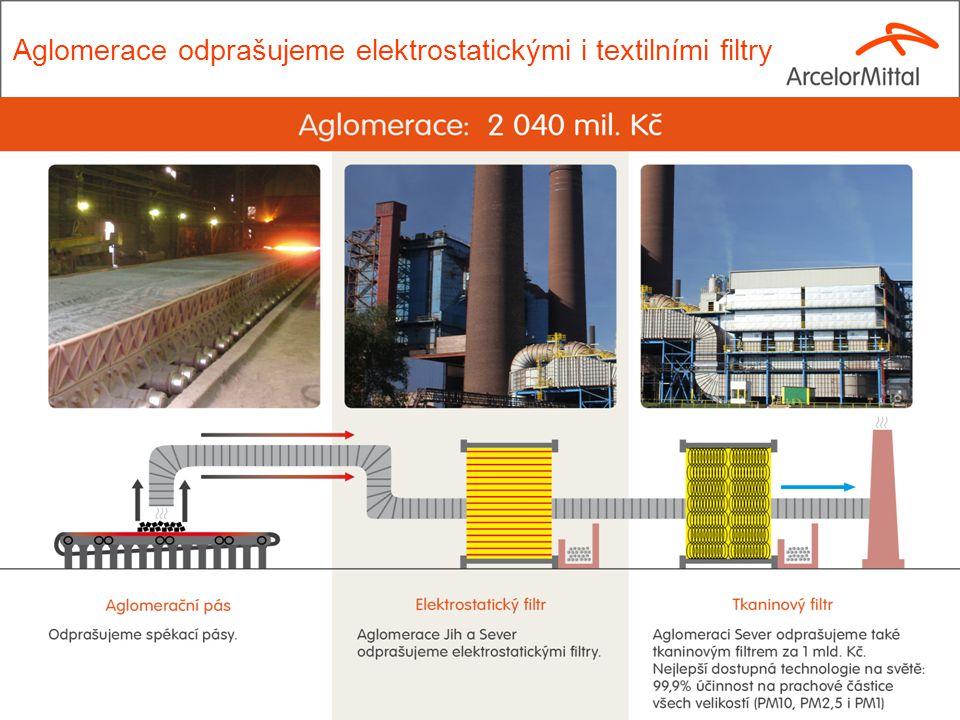 Aglomerace odprašujeme elektrostatickými i textilními filtry 6