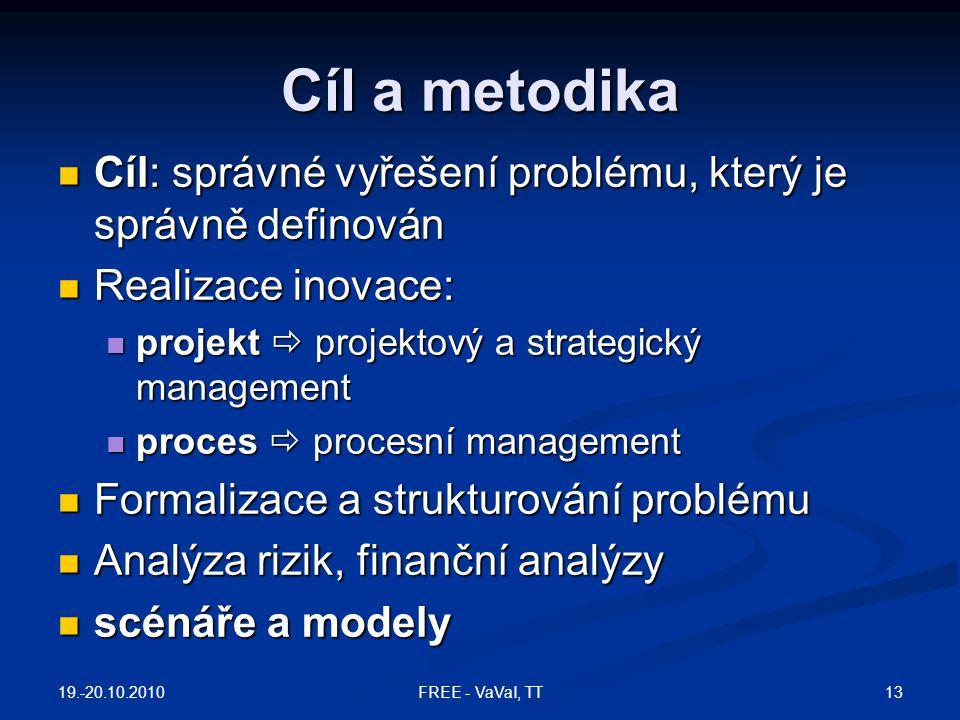 Cíl a metodika  Cíl: správné vyřešení problému, který je správně definován  Realizace inovace:  projekt  projektový a strategický management  pro