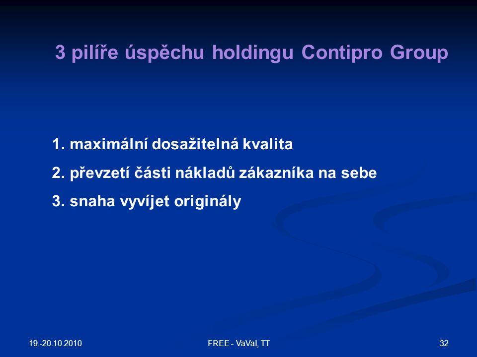 1.maximální dosažitelná kvalita 2.převzetí části nákladů zákazníka na sebe 3.snaha vyvíjet originály 3 pilíře úspěchu holdingu Contipro Group 19.-20.1