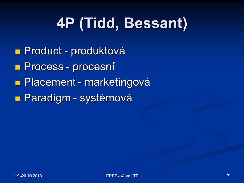 4P (Tidd, Bessant)  Product - produktová  Process - procesní  Placement - marketingová  Paradigm - systémová 19.-20.10.2010 7FREE - VaVaI, TT