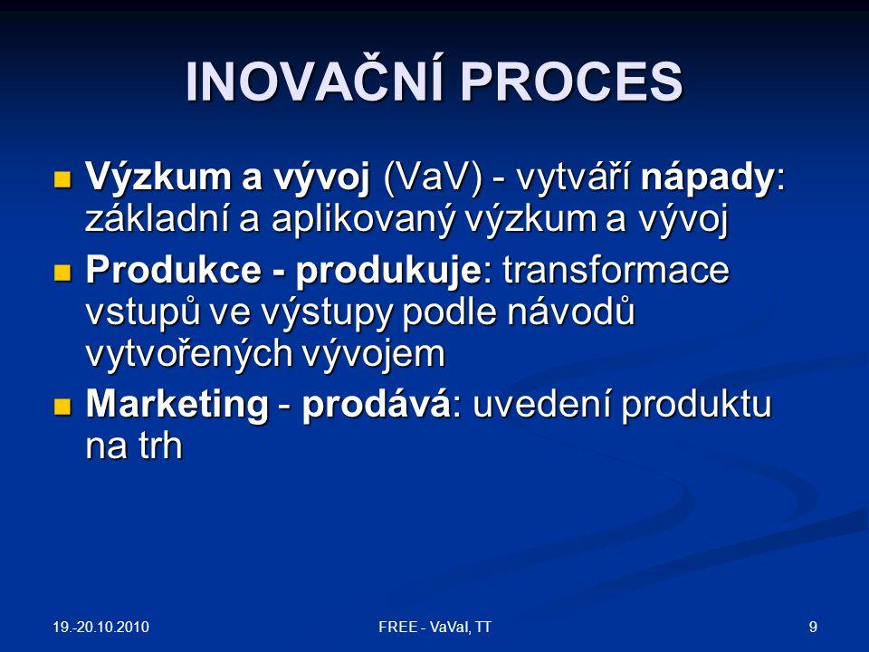 INOVAČNÍ PROCES  Výzkum a vývoj (VaV) - vytváří nápady: základní a aplikovaný výzkum a vývoj  Produkce - produkuje: transformace vstupů ve výstupy p