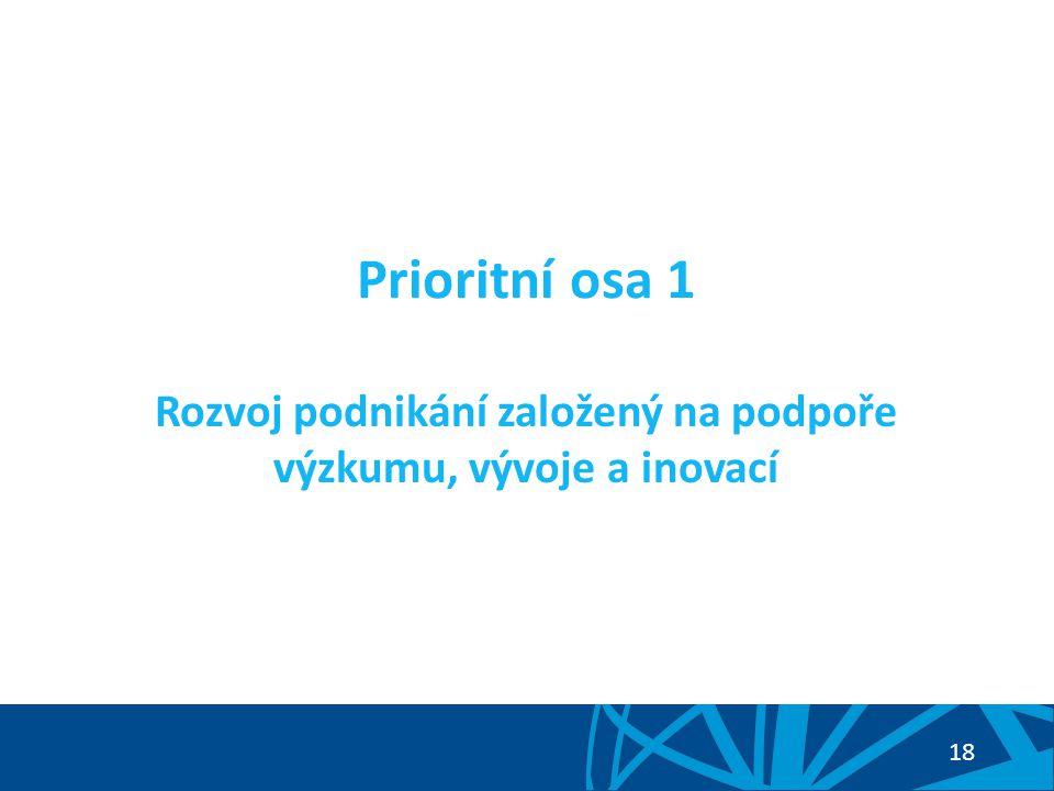 """19 PO 1: Rozvoj podnikání založený na podpoře výzkumu, vývoje a inovací Cíl prioritní osy: Růst konkurenceschopnosti založený na VaV, vzniku, komercializaci a šíření inovací Zaměření prioritní osy: VaV a inovace, spolupráce mezi veřejným, vzdělávacím, vědeckovýzkumným a podnikatelským sektorem, podniková centra VaV, zavádění inovací v podnicích Tematický cíl 1 """"Posílení výzkumu, technologického rozvoje a inovací (čl."""