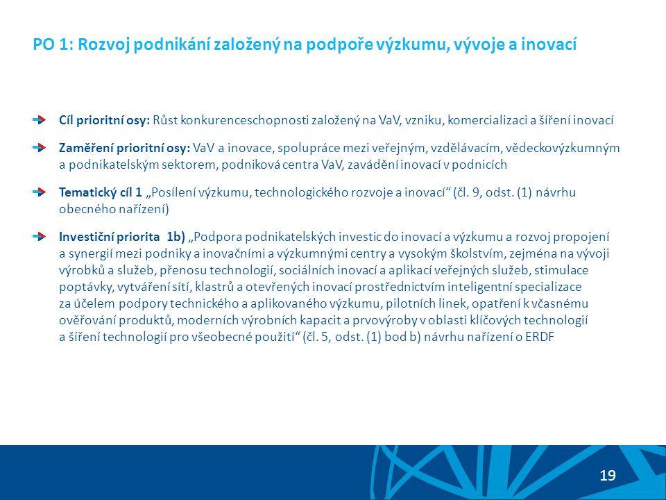 20 PO 1: Rozvoj podnikání založený na podpoře výzkumu, vývoje a inovací Nadefinované specifické cíle prioritní osy: SC 1.1: Zvýšení inovační výkonnosti podniků SC 1.2: Zvýšení intenzity a využití výsledků průmyslového a experimentálního vývoje v rámci konceptu inteligentní specializace SC 1.3: Rozvoj spolupráce mezi podnikatelským sektorem a veřejnými, vzdělávacími a vědecko-výzkumnými institucemi v duchu konceptu inteligentní specializace SC 1.4: Zvýšení přístupu podnikatelských subjektů k rizikovému kapitálu