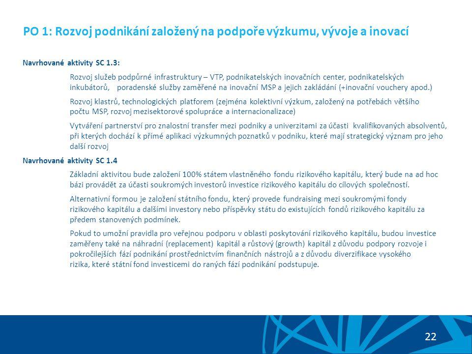 23 PO 1: Rozvoj podnikání založený na podpoře výzkumu, vývoje a inovací Potenciální příjemci podpory v prioritní ose: Inovační podnikatelské subjekty, zejména MSP, včetně podnikatelských seskupení (subjekty, které VaVaI vykonávají, případně nakupují) – všechny SC VŠ, municipality (1.3) Problematika veřejné podpory: 1.1.