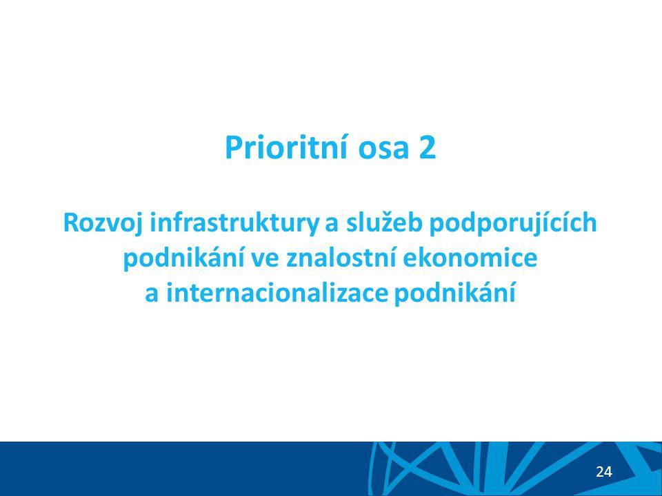 """25 PO 2: Rozvoj infrastruktury a služeb podporujících podnikání ve znalostní ekonomice a internacionalizace podnikání Cíl prioritní osy: Růst konkurenceschopnosti založený na kvalitní podnikatelské infrastruktuře a podnikatelských službách, využívání špičkových technologií a schopnosti podniků prosadit se na globálních trzích Zaměření prioritní osy: podnikatelská infrastruktura, zakládání a rozvoj podniků, internacionalizace podnikání, poradenské služby Tematický cíl 3 """"Zvýšení konkurenceschopnosti MSP, odvětví zemědělství (v případě EZFRV) a rybářství a akvakultury (v případě ENRF) (čl."""