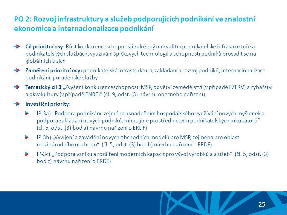 26 PO 2: Rozvoj infrastruktury a služeb podporujících podnikání ve znalostní ekonomice a internacionalizace podnikání Nadefinované specifické cíle prioritní osy: SC 2.1: Zvýšení počtu nových podnikatelských subjektů a nových podnikatelských záměrů (vazba na IP-3a) SC 2.2: Zajištění kvalitní podnikatelské infrastruktury (vazba na IP-3a) SC 2.3: Rozšíření kvalitních služeb pro malé a střední podniky podporujících jejich mezinárodní konkurenceschopnost, zejména jejich marketingovou připravenost a zapojení do globálních produkčních a partnerských sítí (vazba na IP-3b) SC 2.4: Větší uplatnění specializovaných poradenských služeb pro podnikatelské subjekty (vazba na IP-3b) SC 2.5: Rozvoj a využití stávající infrastruktury pro vzdělávání a rozvoj lidských zdrojů v podnikatelském sektoru včetně technického vzdělávání a podpory spolupráce firem s odbornými SŠ a VŠ (vazba na IP -3c)
