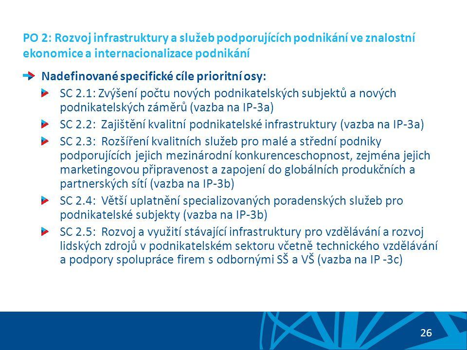 27 PO 2: Rozvoj infrastruktury a služeb podporujících podnikání ve znalostní ekonomice a internacionalizace podnikání Navrhované aktivity SC 2.1: Podpora nových podnikatelských záměrů začínajících a rozvojových MSP formou finančních nástrojů (záruky za bankovní úvěry a úvěry) Navrhované aktivity SC 2.2: Modernizace výrobních provozů a rekonstrukce stávající zastaralé infrastruktury Rekonstrukce souborů výrobních objektů Rekonstrukce brownfields (bez výdajů na odstranění ekologických zátěží) a jejich přeměna na moderní výrobní objekty Rekonstrukce a příprava speciálních infrastruktur (podnikatelských zón) pro zavedení výroby a výstavbu výrobních objektů Navrhované aktivity SC 2.3: Služby pro MSP zaměřené na mezinárodní konkurenceschopnost usnadňující vstup na zahraniční trhy, poradenské služby expertů se znalostí mezinárodního prostředí (teritoriální znalost), organizace seminářů/akcí v rámci veletrhů a výstav se zaměřením na konkrétní problematiku týkající se mezinárodní konkurenceschopnosti (např.