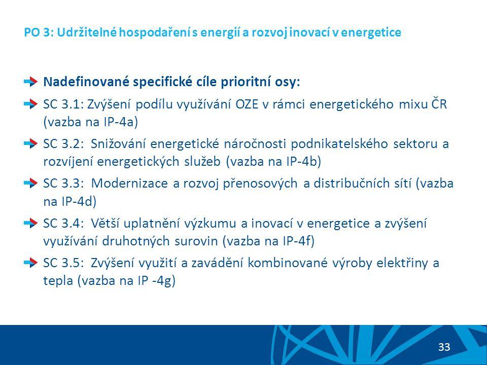 34 PO 3: Udržitelné hospodaření s energií a rozvoj inovací v energetice Navrhované aktivity SC 3.1: Výstavba a rekonstrukce zdrojů OZE Navrhované aktivity SC 3.2: Modernizace stávajících zařízení na výrobu energie vedoucí ke zvýšení jejich účinnosti Zavádění a modernizace systémů měření a regulace Modernizace, rekonstrukce a snižování ztrát v rozvodech elektřiny a tepla Zlepšování tepelně technických vlastností budov, s výjimkou rodinných a bytových domů, rozvoj energetických služeb Navrhované aktivity SC 3.3: Posílení ohrožených prvků a částí elektrizační soustavy Navrhované aktivity SC 3.4: Podpora projektů VaVaI za oblast energetiky v podnikovém sektoru zaměřeném na efektivní nakládání s energií a získávání druhotných surovin Podpora rozvoje spolupráce soukromého sektoru na energetických inovačních projektech s výzkumnými institucemi Navrhované aktivity SC 3.5: Rekonstrukce a rozvoj soustav zásobování teplem resp.