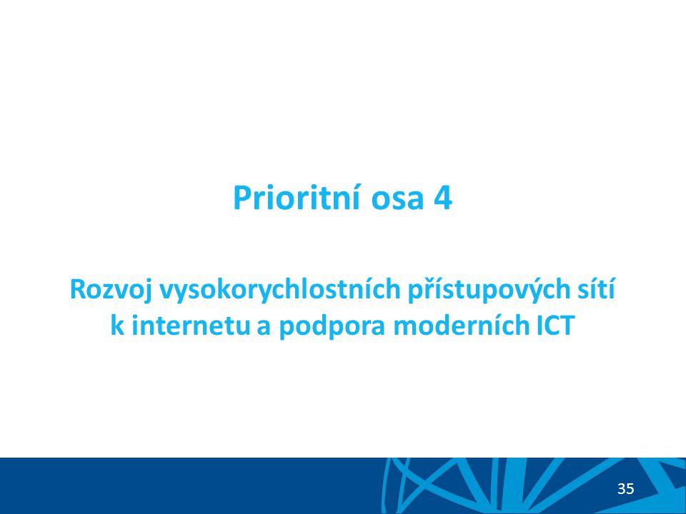 """36 PO 4: Rozvoj vysokorychlostních přístupových sítí k internetu a podpora moderních ICT Cíl prioritní osy: Růst konkurenceschopnosti založený na vyvíjení a využívání špičkových a vysoce inovativních informačních a komunikačních technologií a moderních vysokorychlostních přístupových sítí k internetu Zaměření prioritní osy: služby a sítě elektronických komunikací, vysokorychlostní přístup internetu, podpora nových specializovaných řešení v oblasti ICT Tematický cíl 2 """"Zlepšení přístupu k informačním a komunikačním technologiím, jejich využití a kvality (čl."""
