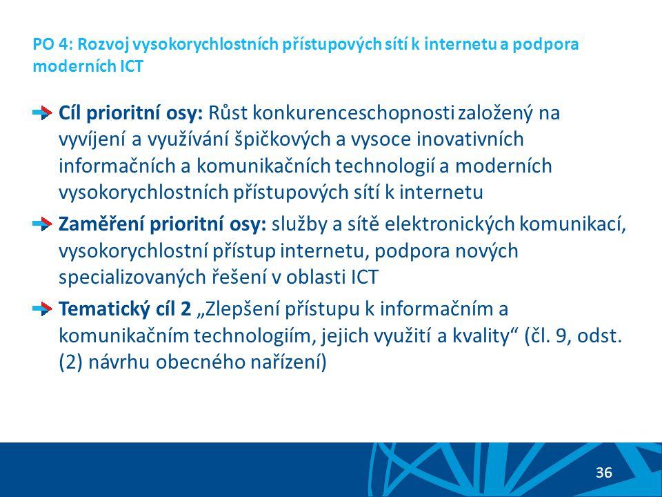 """37 PO 4: Rozvoj vysokorychlostních přístupových sítí k internetu a podpora moderních ICT Investiční priority: IP-2a): """"Rozšiřování širokopásmového připojení a zavádění vysokorychlostních sítí a podpora zavádění budoucích a nově vznikajících technologií a sítí pro digitální ekonomiku (čl."""