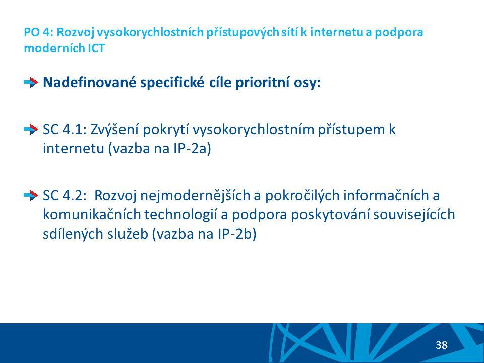 39 PO 4: Rozvoj vysokorychlostních přístupových sítí k internetu a podpora moderních ICT Navrhované aktivity SC 4.1: Výstavba nebo modernizace přístupových sítí nové generace na bázi optických prvků umožňující vysokorychlostní přístup k internetu Rozvoj infrastrukturálního prostředí pro místní služby privátního sektoru v oblasti ICT využívající vysokorychlostního přístupu k internetu a aktivit motivujících vstup komerčních poskytovatelů na místní trh elektronických komunikací Navrhované aktivity SC 4.2: Podpora tvorby ICT řešení s vysokou přidanou hodnotou Podpora budování center sdílených služeb v oblasti ICT s výrazným mezinárodním přesahem Výstavba, rozšiřování a modernizace datových center splňujících kritéria energetické účinnosti