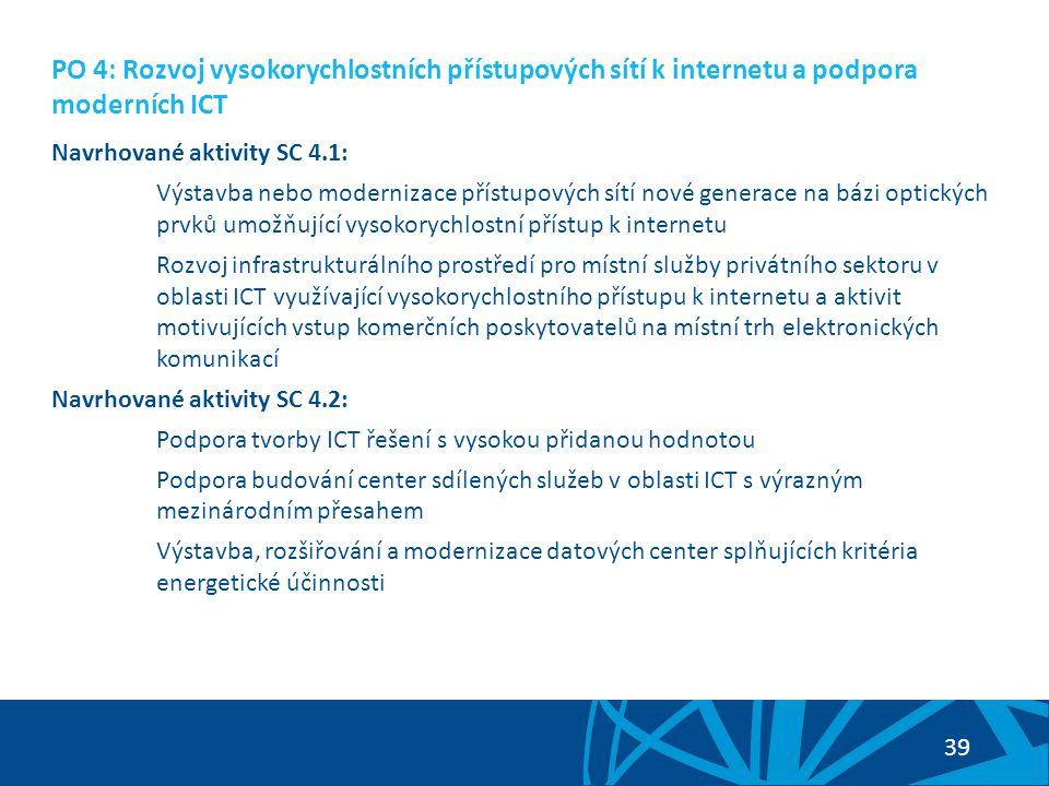 40 PO 4: Rozvoj vysokorychlostních přístupových sítí k internetu a podpora moderních ICT Potenciální příjemci podpory v prioritní ose: SC 4.1: Podnikatelské subjekty (malé, střední a velké podniky), obce nebo sdružení obcí, případně kraje SC 4.2: Podnikatelské subjekty (malé, střední a velké podniky)