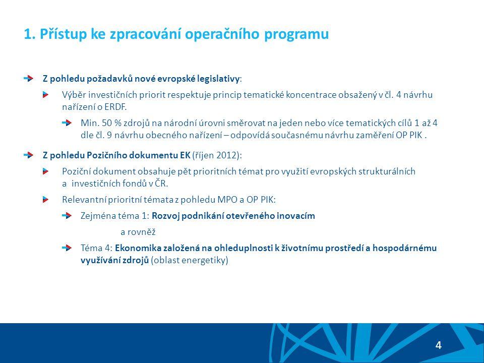 4 1. Přístup ke zpracování operačního programu Z pohledu požadavků nové evropské legislativy: Výběr investičních priorit respektuje princip tematické
