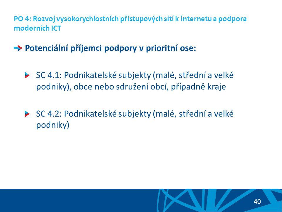 41 PO 4: Rozvoj vysokorychlostních přístupových sítí k internetu a podpora moderních ICT