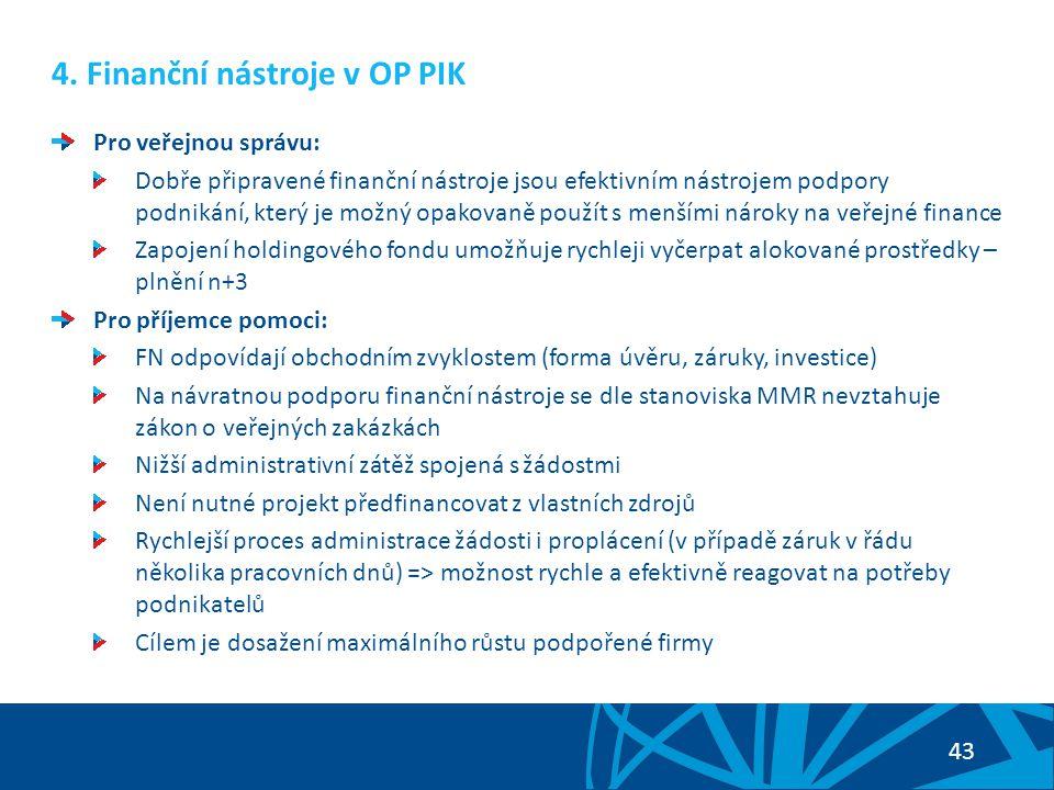 44 Evergreen Holding, a.s.100% ČR MPO (OP PIK) MSP 4.