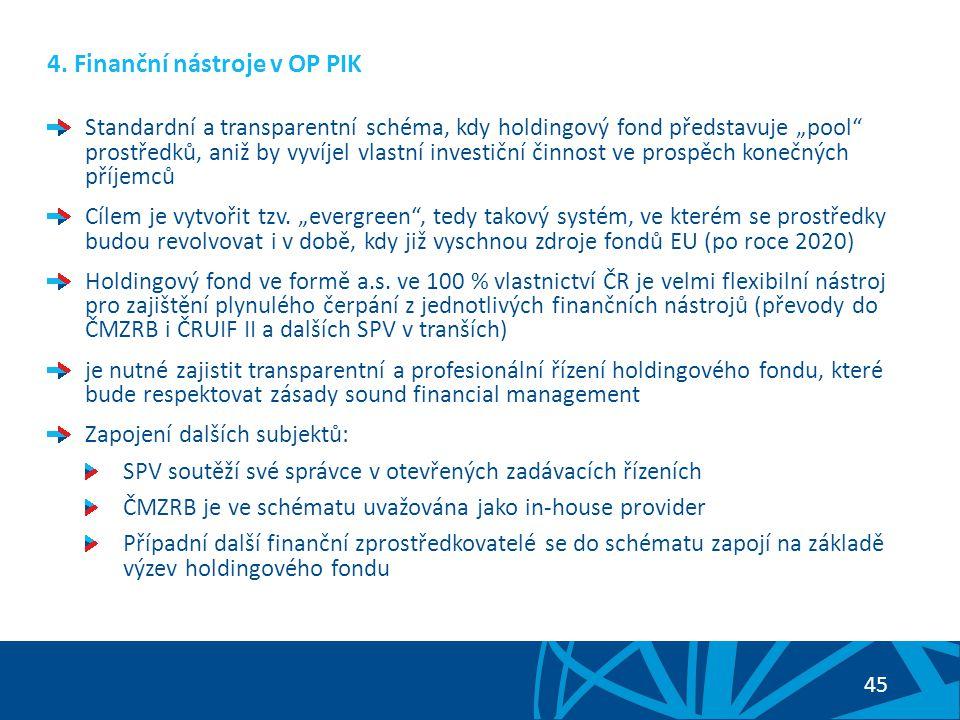 46 4.Finanční nástroje v OP PIK Podle čl.