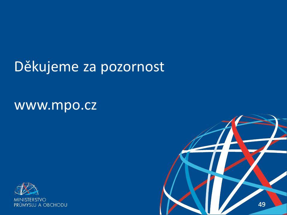 49 Děkujeme za pozornost www.mpo.cz
