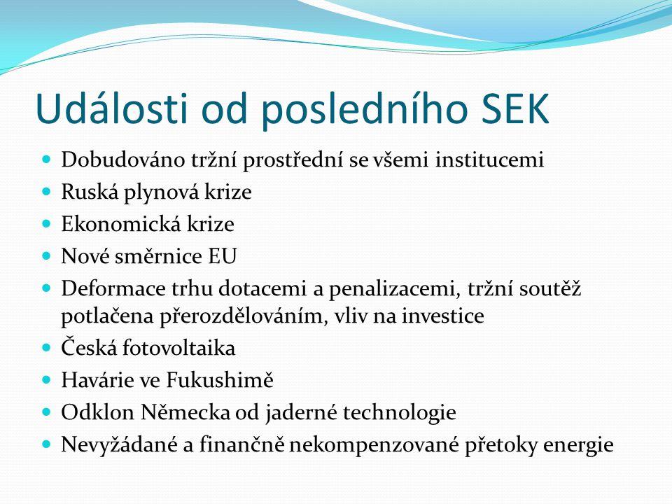 Události od posledního SEK  Dobudováno tržní prostřední se všemi institucemi  Ruská plynová krize  Ekonomická krize  Nové směrnice EU  Deformace