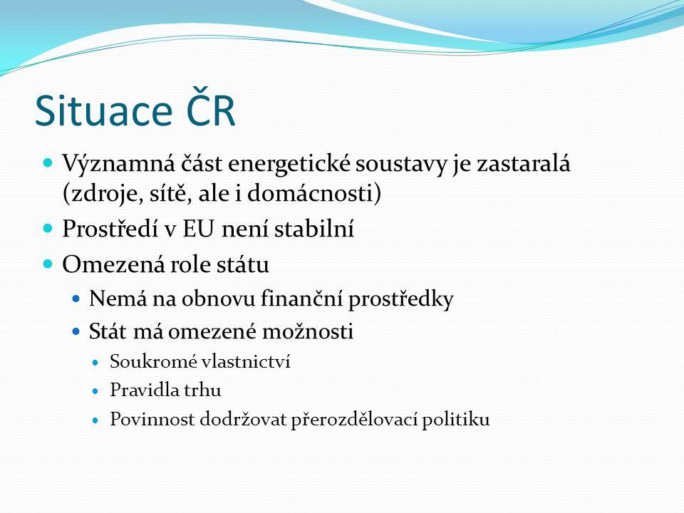 Situace ČR  Významná část energetické soustavy je zastaralá (zdroje, sítě, ale i domácnosti)  Prostředí v EU není stabilní  Omezená role státu  Ne