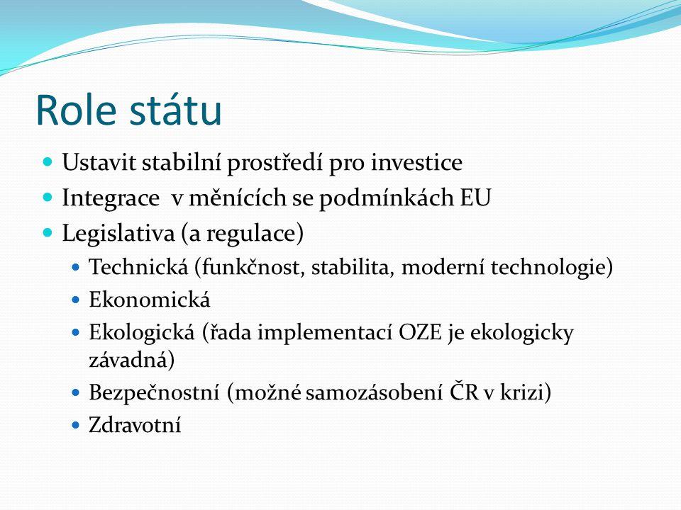 Role státu  Ustavit stabilní prostředí pro investice  Integrace v měnících se podmínkách EU  Legislativa (a regulace)  Technická (funkčnost, stabi