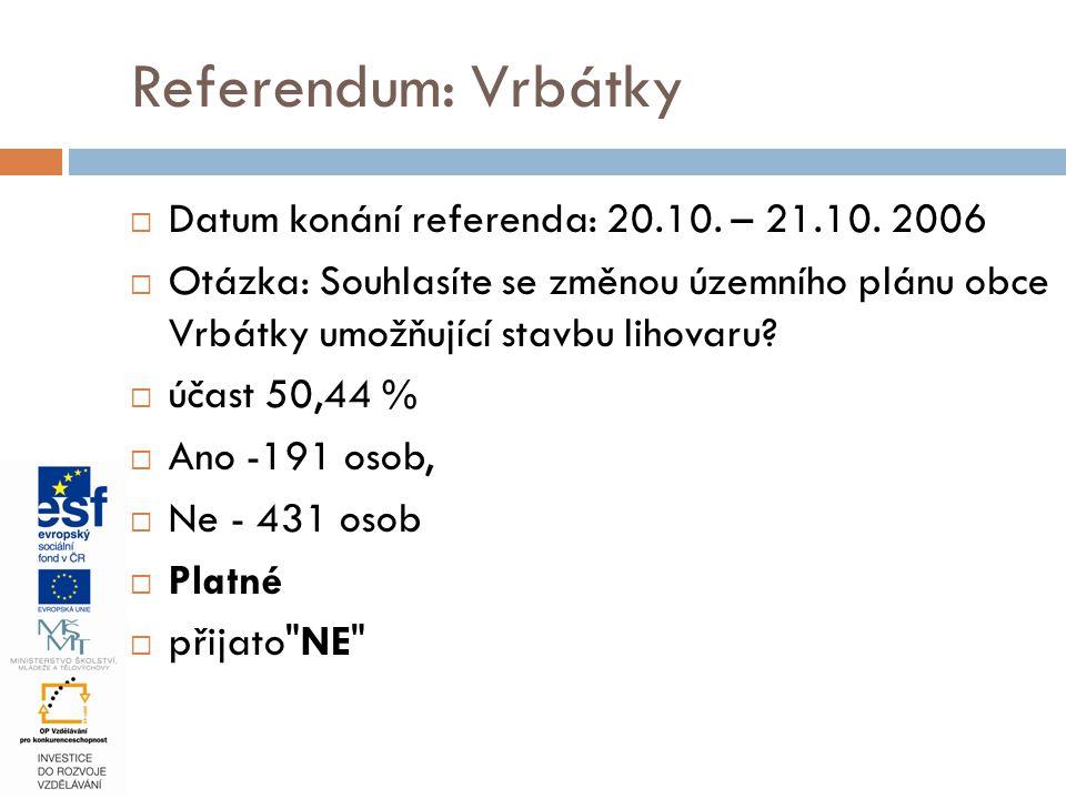 Referendum: Vrbátky  Datum konání referenda: 20.10. – 21.10. 2006  Otázka: Souhlasíte se změnou územního plánu obce Vrbátky umožňující stavbu lihova