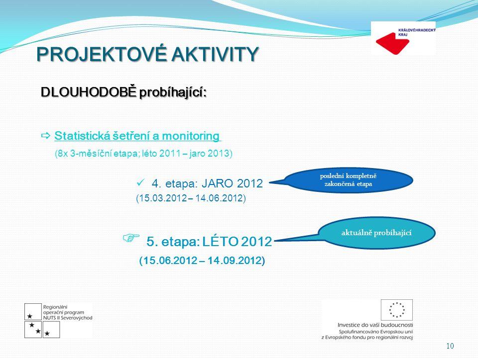 10 DLOUHODOBĚ probíhající:  Statistická šetření a monitoring (8x 3-měsíční etapa; léto 2011 – jaro 2013)  4.