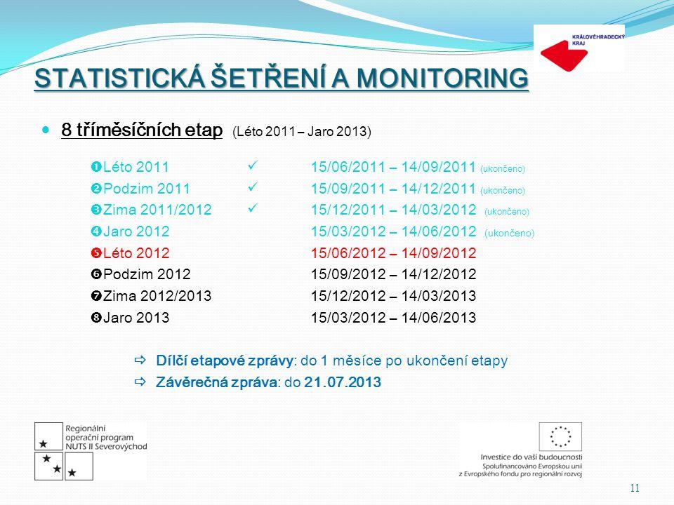 STATISTICKÁ ŠETŘENÍ A MONITORING  8 tříměsíčních etap (Léto 2011 – Jaro 2013)  Léto 2011  15/06/2011 – 14/09/2011 (ukončeno)  Podzim 2011  15/09/2011 – 14/12/2011 (ukončeno)  Zima 2011/2012  15/12/2011 – 14/03/2012 (ukončeno)  Jaro 201215/03/2012 – 14/06/2012 (ukončeno)  Léto 201215/06/2012 – 14/09/2012  Podzim 201215/09/2012 – 14/12/2012  Zima 2012/201315/12/2012 – 14/03/2013  Jaro 201315/03/2012 – 14/06/2013  Dílčí etapové zprávy: do 1 měsíce po ukončení etapy  Závěrečná zpráva: do 21.07.2013 11