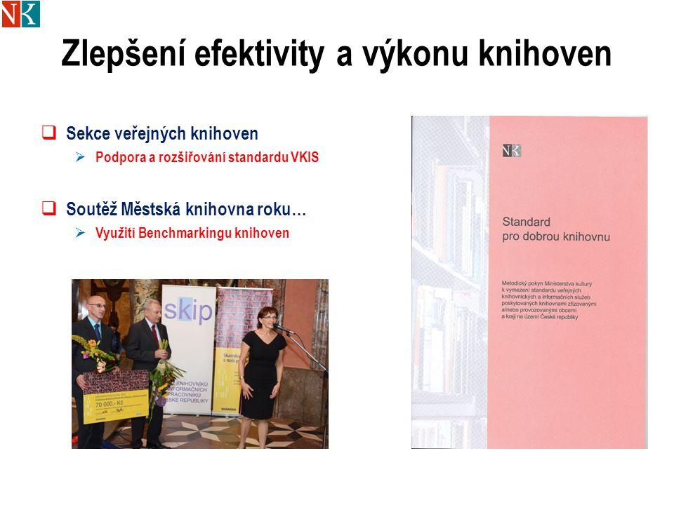 Zlepšení efektivity a výkonu knihoven  Sekce veřejných knihoven  Podpora a rozšiřování standardu VKIS  Soutěž Městská knihovna roku…  Využití Benchmarkingu knihoven