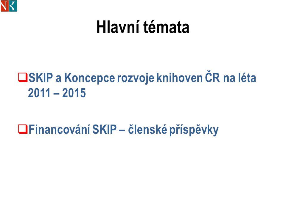 Hlavní témata  SKIP a Koncepce rozvoje knihoven ČR na léta 2011 – 2015  Financování SKIP – členské příspěvky