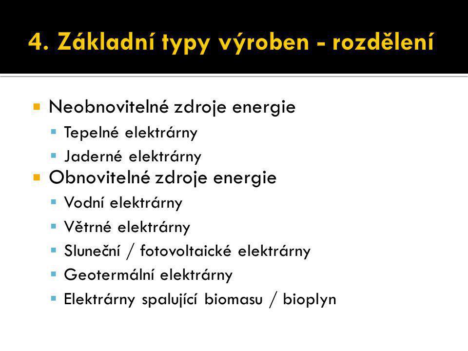  Neobnovitelné zdroje energie  Tepelné elektrárny  Jaderné elektrárny  Obnovitelné zdroje energie  Vodní elektrárny  Větrné elektrárny  Slunečn