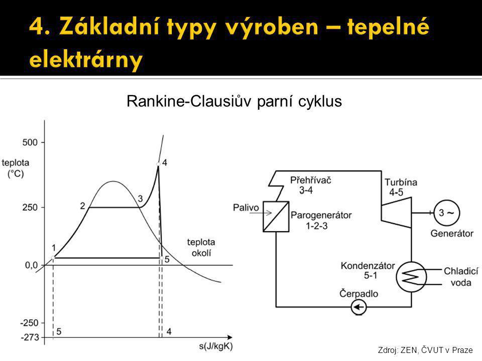 Rankine-Clausiův parní cyklus Zdroj: ZEN, ČVUT v Praze