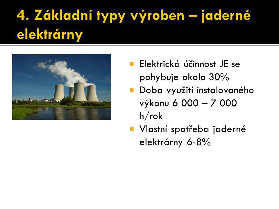  Elektrická účinnost JE se pohybuje okolo 30%  Doba využití instalovaného výkonu 6 000 – 7 000 h/rok  Vlastní spotřeba jaderné elektrárny 6-8%