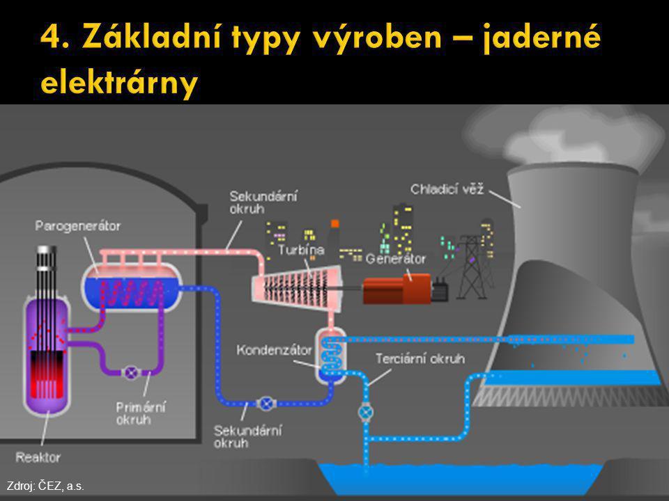 Zdroj: ČEZ, a.s.