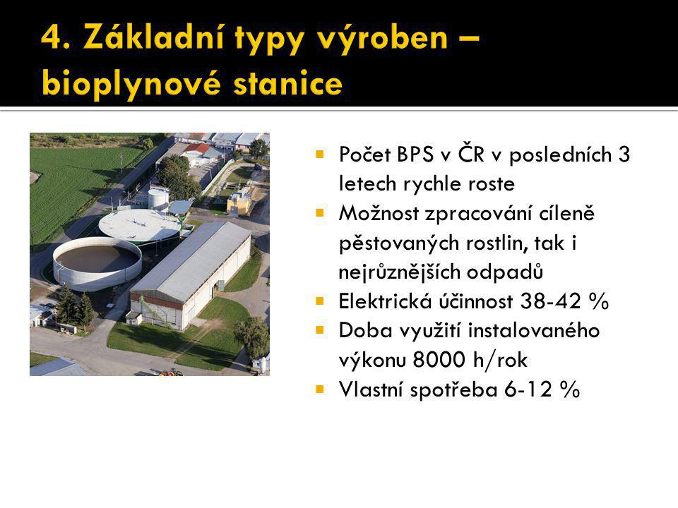  Počet BPS v ČR v posledních 3 letech rychle roste  Možnost zpracování cíleně pěstovaných rostlin, tak i nejrůznějších odpadů  Elektrická účinnost