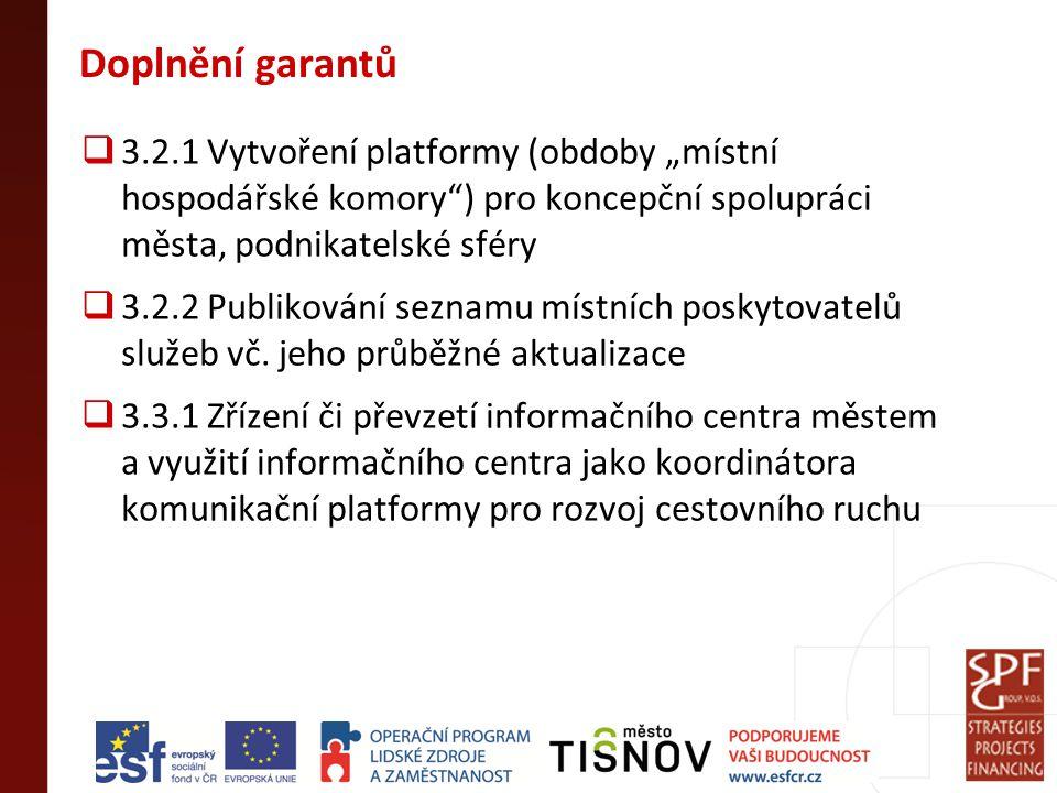 """Doplnění garantů  3.2.1 Vytvoření platformy (obdoby """"místní hospodářské komory ) pro koncepční spolupráci města, podnikatelské sféry  3.2.2 Publikování seznamu místních poskytovatelů služeb vč."""