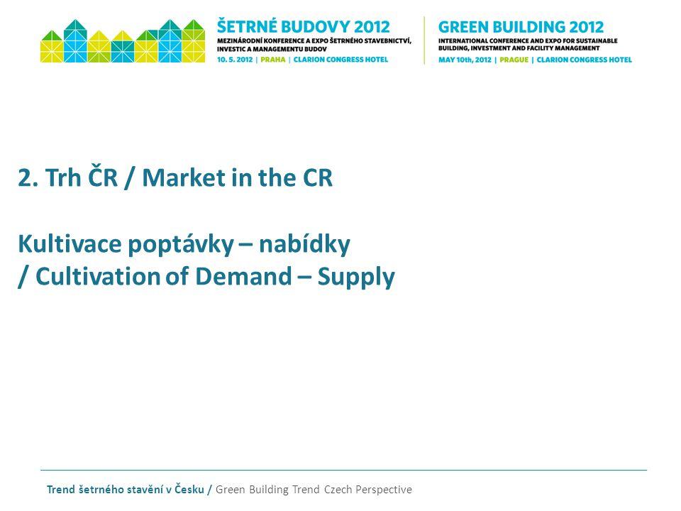 Trend šetrného stavění v Česku / Green Building Trend Czech Perspective 2.