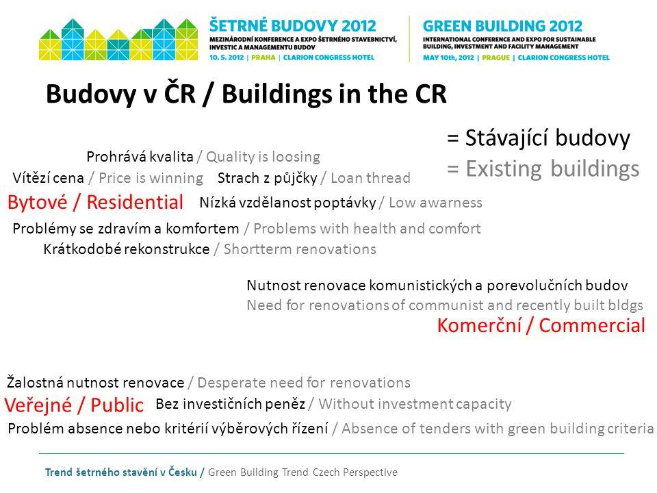 Trend šetrného stavění v Česku / Green Building Trend Czech Perspective Budovy v ČR / Buildings in the CR = Stávající budovy = Existing buildings Byto