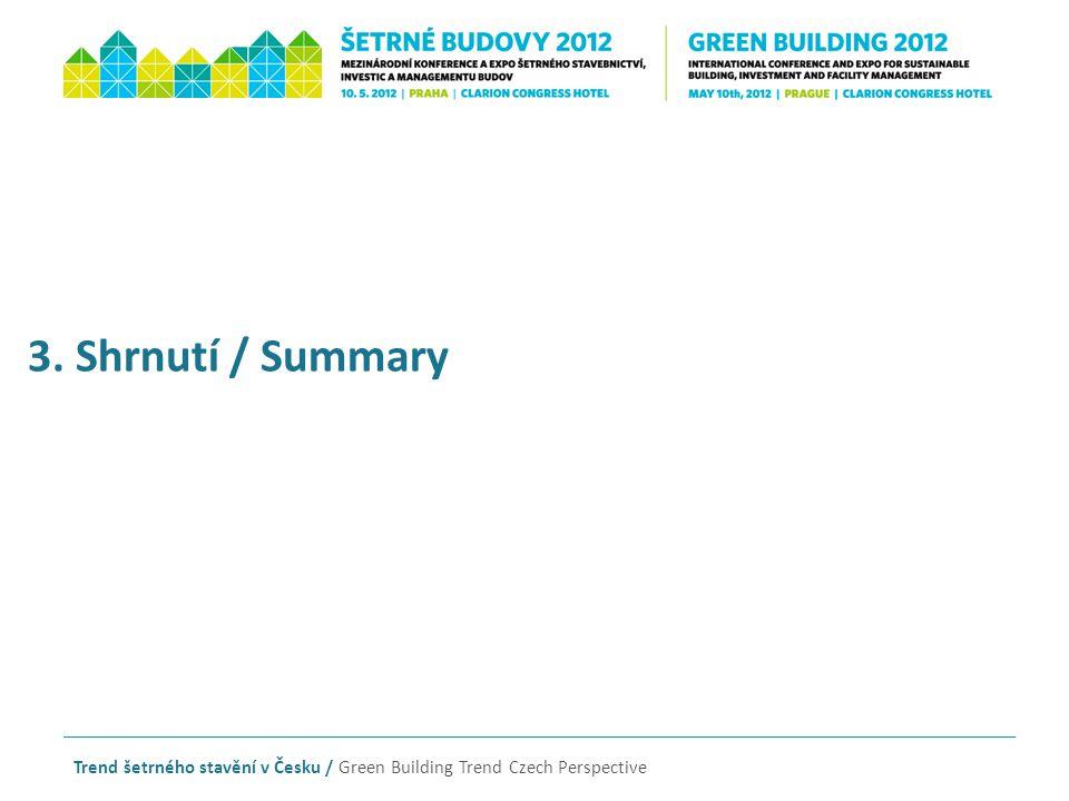 Trend šetrného stavění v Česku / Green Building Trend Czech Perspective 3. Shrnutí / Summary
