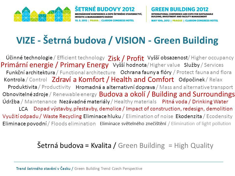 VIZE - Šetrná budova / VISION - Green Building Trend šetrného stavění v Česku / Green Building Trend Czech Perspective Šetrná budova = Kvalita / Green