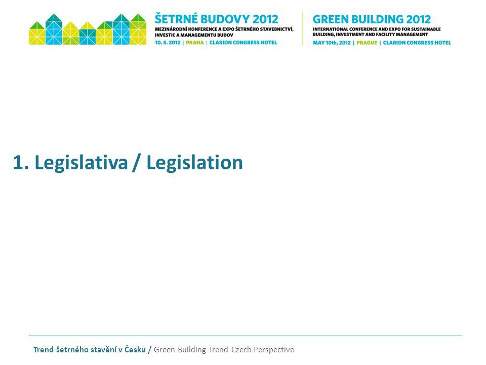 Trend šetrného stavění v Česku / Green Building Trend Czech Perspective 1. Legislativa / Legislation