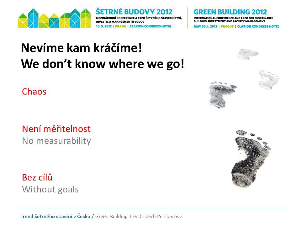 Trend šetrného stavění v Česku / Green Building Trend Czech Perspective Nevíme kam kráčíme! We don't know where we go! Chaos Není měřitelnost No measu