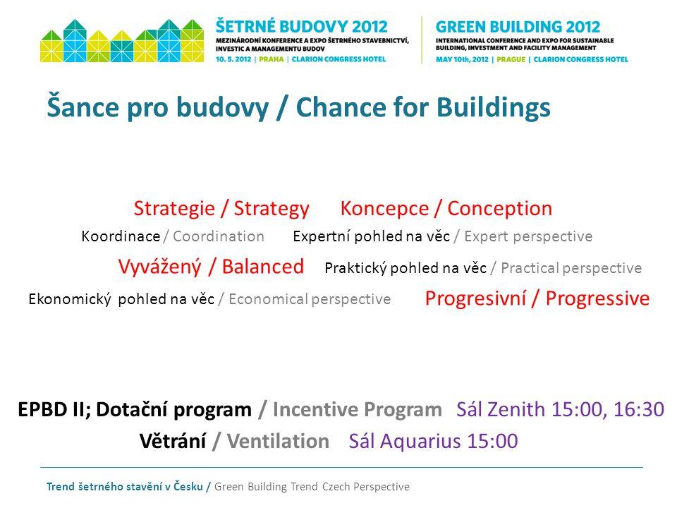 Šance pro budovy / Chance for Buildings Trend šetrného stavění v Česku / Green Building Trend Czech Perspective EPBD II; Dotační program / Incentive P