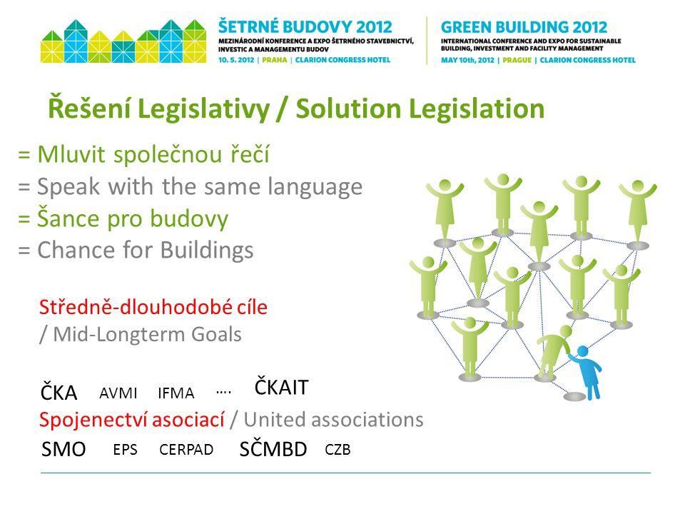 Řešení Legislativy / Solution Legislation = Mluvit společnou řečí = Speak with the same language = Šance pro budovy = Chance for Buildings Středně-dlo