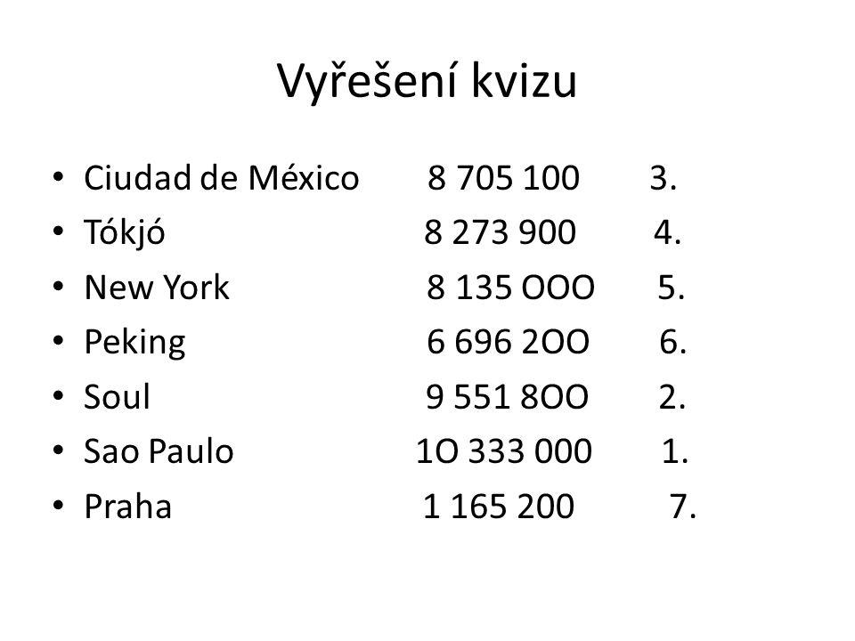 Vyřešení kvizu • Ciudad de México 8 705 100 3. • Tókjó 8 273 900 4.